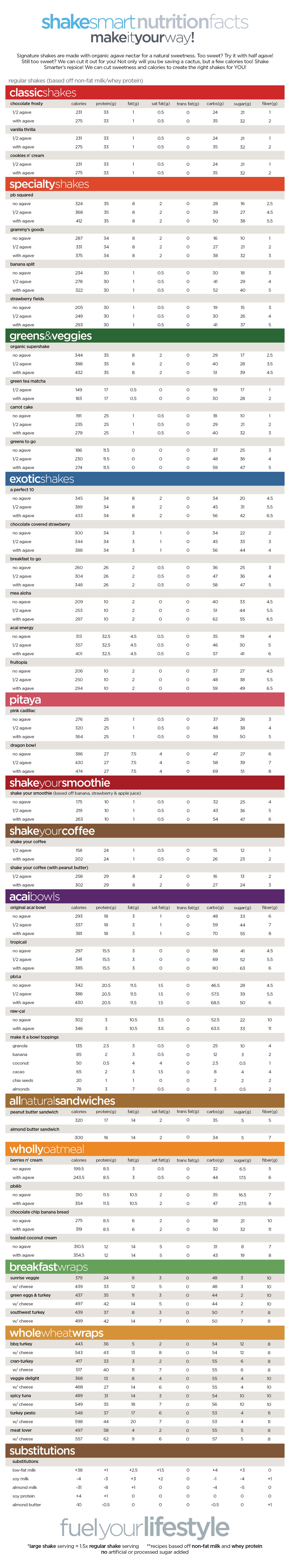 menu-shakesmart-new